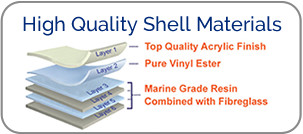 High Quality Shell Materials