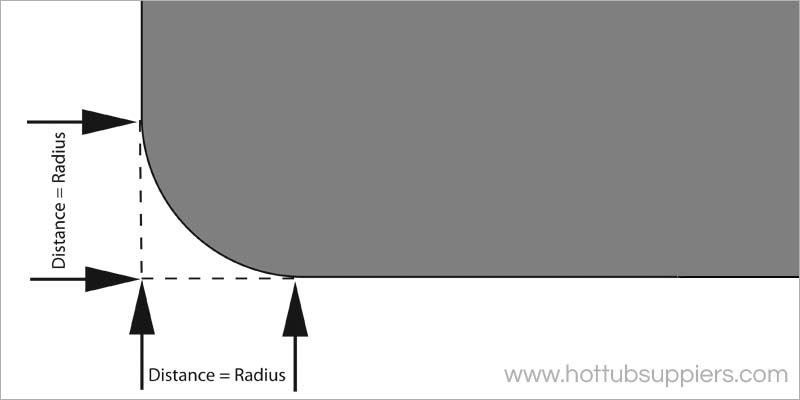 Spa Cover Radius